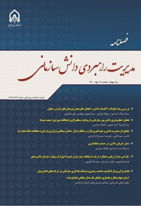 فصلنامه مدیریت راهبردی دانش سازمانی